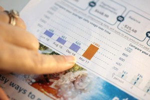Finger pointing at high water usage on Unitywater bill graph 2